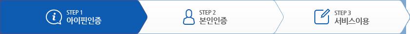 서비스 이용 단계 STEP 1 아이핀인증, STEP 2 본인인증, STEP 3 서비스이용 중 STEP 1 아이핀인증