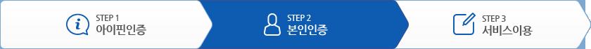 서비스 이용 단계 STEP 1 아이핀인증, STEP 2 본인인증, STEP 3 서비스이용 중 STEP 2 본인인증